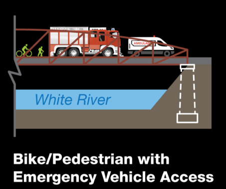 White-river-bridge-graphic